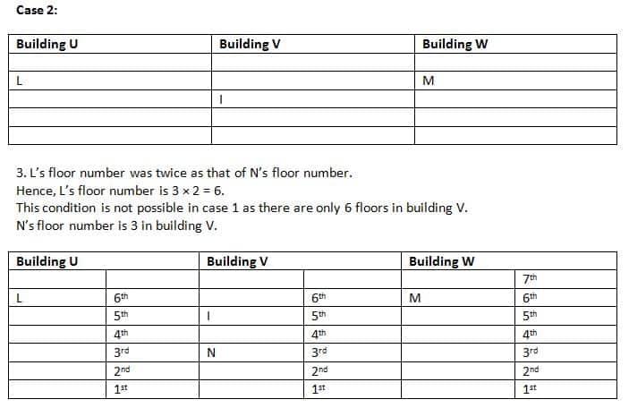 RRB clerk main Reasoning test day 2 Q2(6-10)