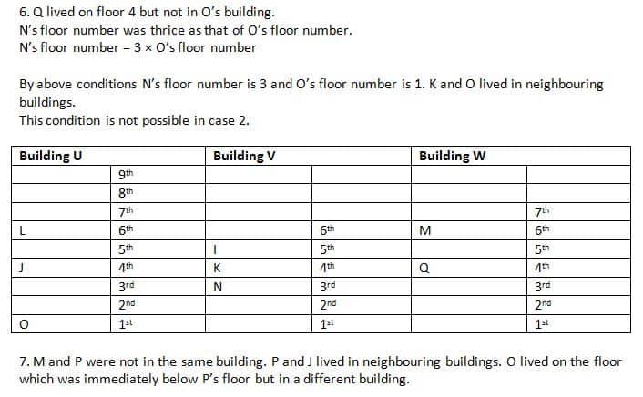 RRB clerk main Reasoning test day 2 Q5(6-10)
