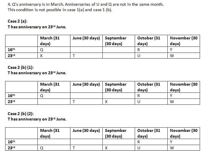 SBI Clerk 2019 Mains Reasoning test day 9 Q3(6-10)