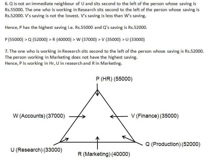 SBI Clerk 2019 Mains Reasoning test day 9 Q4(1-5)