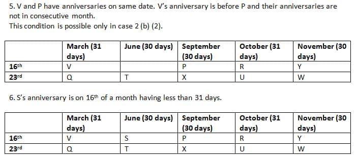 SBI Clerk 2019 Mains Reasoning test day 9 Q4(6-10)