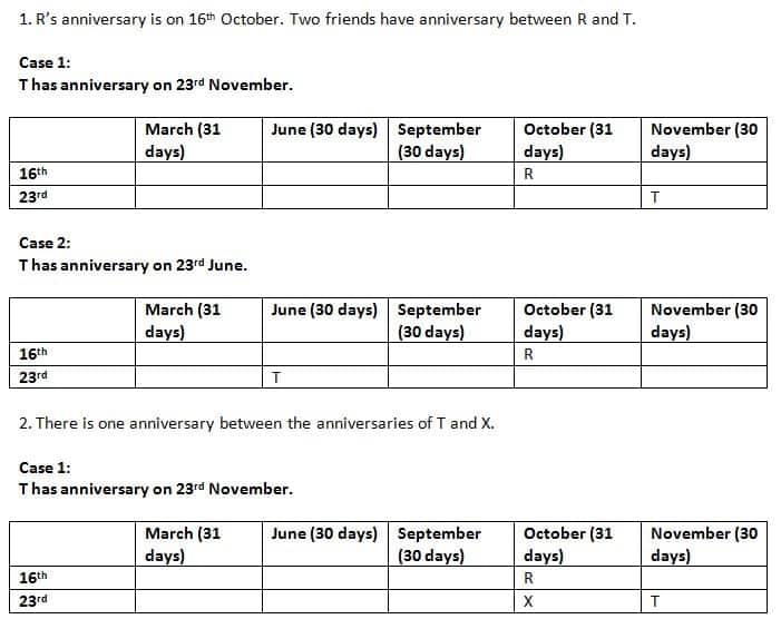 SBI Clerk 2019 Mains Reasoning test day 9 Q(6-10)