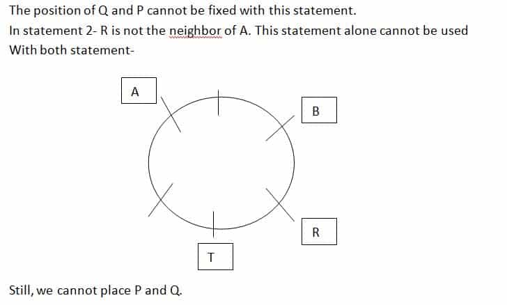 IBPS PO 2019 Prelims - Reasoning test day 4 Q3(1)
