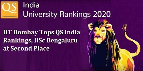 2nd edition of Quacquarelli Symonds (QS) India University Rankings 2020