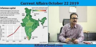 Current Affairs October 22 2019