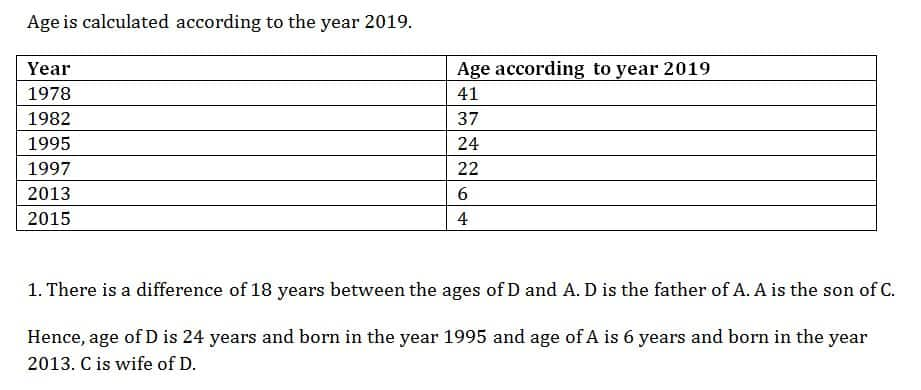 IBPS PO 2019 Prelims - Reasoning test day 10 Q1(6-10)