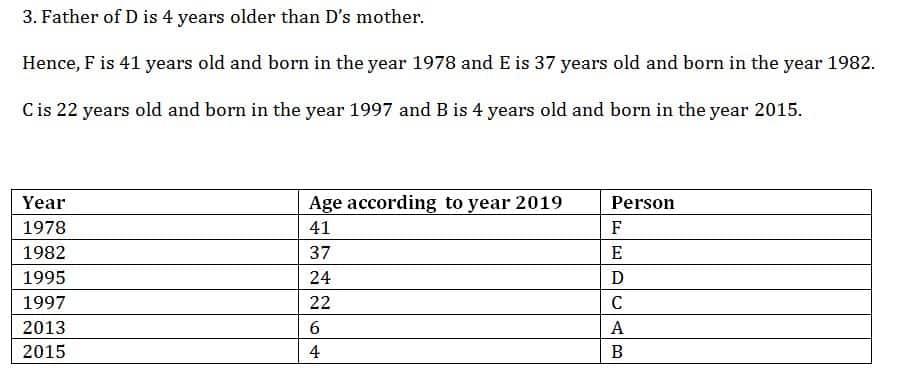 IBPS PO 2019 Prelims - Reasoning test day 10 Q4(6-10)