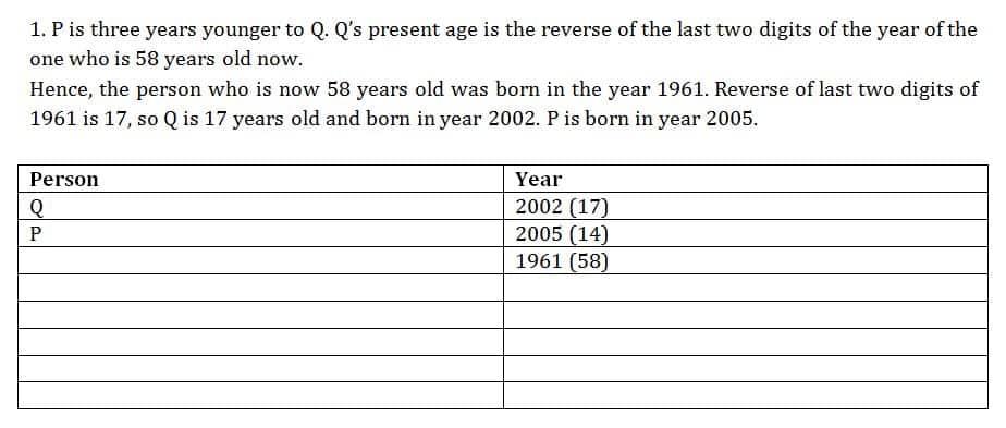 IBPS PO 2019 Prelims - Reasoning test day 9 Q(1-5)