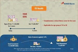 """ICICI Bank launches new FD scheme called """"FD health"""""""