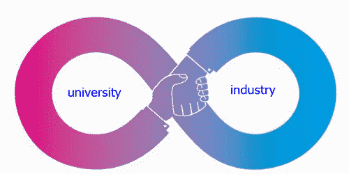 University-Industry Linkage Index 2019