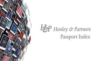 Henley_and_passport_index