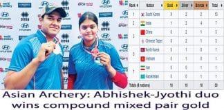 21st Asian Archery Championship new