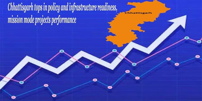 Chhattisgarh tops in policy and infrastructure readiness
