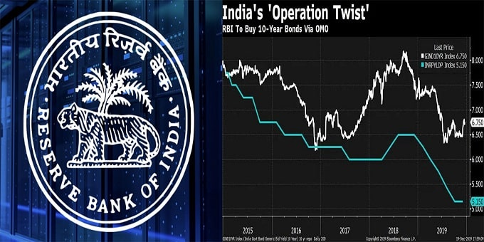 RBI announces India's version of 'Operation Twist'