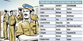 top 10 best police station