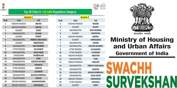 MOHUA announces results of Swachh Survekshan League