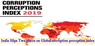 global corruption perception index