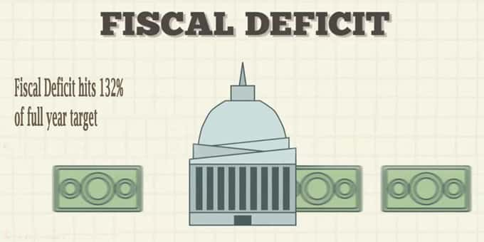 Fiscal deficit hits 132% of full-year target