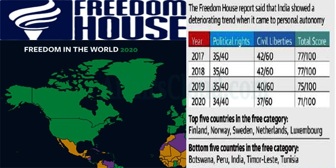 Freedom in the World 2020