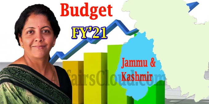 Govt presents Budget of J&K