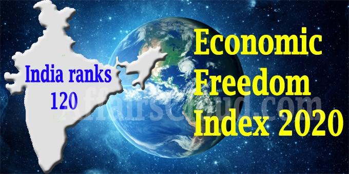 India ranks 120 Economic Freedom Index