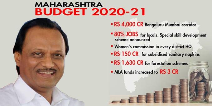 Maharashtra Budget 2020-21