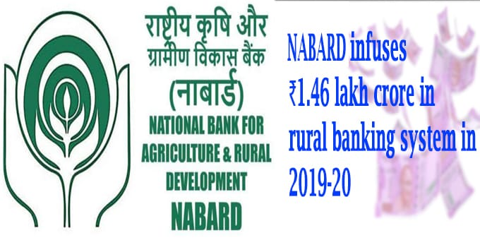 Nabard infuses rural banking system