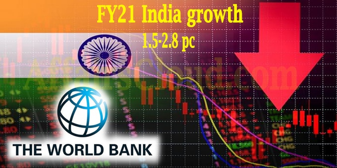 World Bank sees FY21 India growth