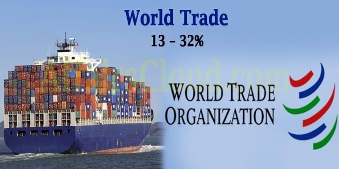 World Trade to slump